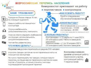 Всероссийская перепись населения Кемеровостат приглашает на работу.
